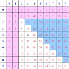number line journeys