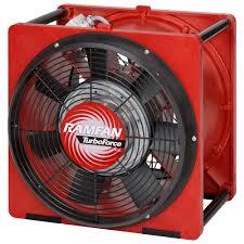 ramfan turbo ventilator hochdrucklüfter drucklüfter und hochleistungslüfter