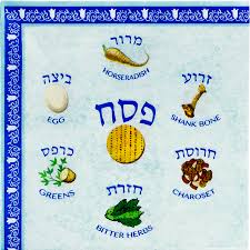 what goes on a passover seder plate passover seder plate design seder plate design napkins 12 pack