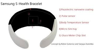 blood health bracelet images Samsung s health bracelet render is based on tizen os concept phones jpg