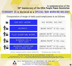 pay guidelines issued for feb 25 special non working