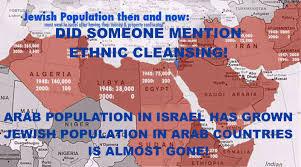 Israel Map 1948 Jewish Liberation No Return The Million Jewish Refugees From