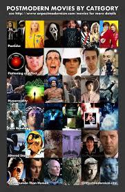 postmodern themes in film postmodern movies