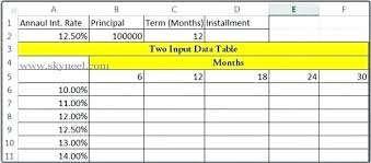 two way data table excel two way table in excel create data table in excel two way data table