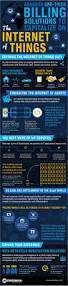 477 best internet of things images on pinterest big data