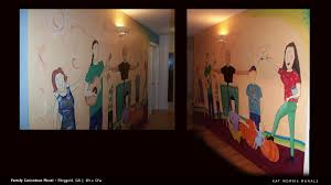 kat morris murals best chattanooga mural painter this hallway mural is made up of simple caricatures of each of 8 family members the girl in the foreground on the left wanted to be a fashion designer