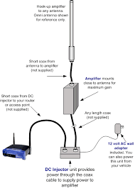 wifi wiring diagram arduino wifi module wiring diagram u2022 wiring