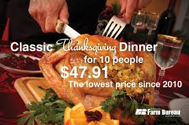 thanksgiving dinner costs less this year wisconsin farm bureau