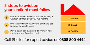 eviction of assured shorthold tenants shelter england