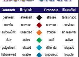 color and mood chart mood bracelet colors charts best bracelet 2018