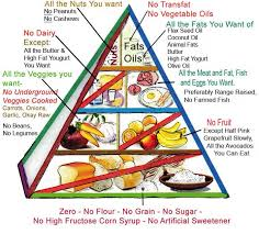 menu for diabetic diabetics self help food pyramid diabetescure101