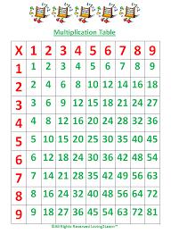 multiplication table games 3rd grade multiplication table multiplication table games 3rd grade