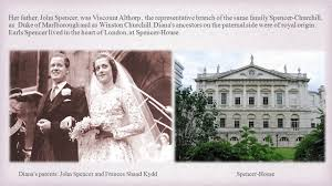 diana princess of wales lukmanova angelina 10 th form