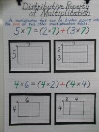 the 25 best ks3 maths ideas on pinterest key stage 3 ks2 maths