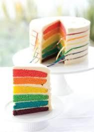kids rainbow cake recipe birthday cakes for boys u0026 girls parties
