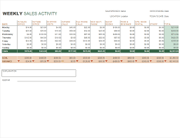 monitoring visit report template weekly sales activity report office templates