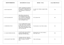 Goals And Objectives Template Excel Goals And Objectives Exles For Employees I0 Jpg