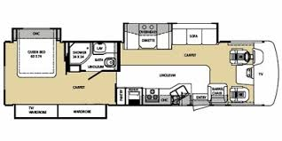 Georgetown Floor Plan Full Specs For 2008 Forest River Georgetown 350ts Rvs Rvusa Com