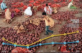 the price of waiting economy india today 12092016