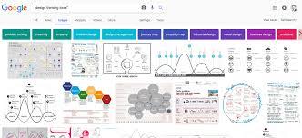 design thinking workshop design thinking is not bullsh t justin lokitz pulse linkedin