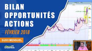 La Bourse Doute De La Bilan Opportunités Actions En Février 2018 Suivi Mensuel Bourse