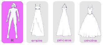 comment choisir sa robe de mariã e choisir sa robe de fiancaille