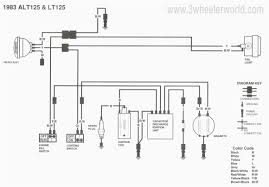 part 167 wiring diagram for your instrument