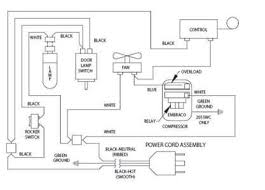 electrolux wiring diagram electrolux wiring diagrams instruction