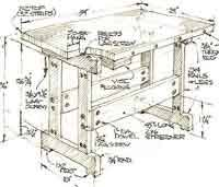 Diy Woodworking Projects Free by Over 50 Free Workbench Woodcraft Plans At Allcrafts Net