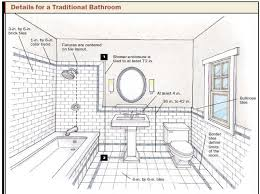 design bathroom tool design bathroom layout home design photo gallery