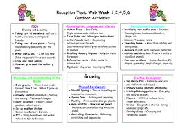 reception weekly plan by teachsmarter teaching resources tes