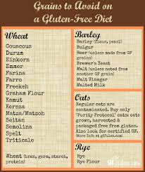 going gluten free the first 7 things you should do