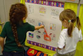 pre k preschool kindergarten english language learners