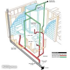 emejing home plumbing system design pictures amazing house