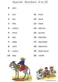 free to download spanish numbers flashcards printable free