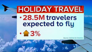 busy day of travel expected in post thanksgiving news