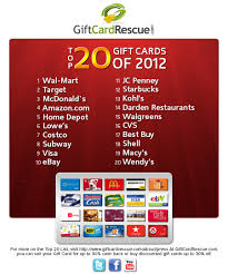 darden restaurants gift cards most wanted gift cards archives beyond the coupon