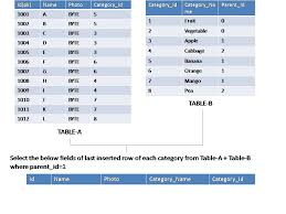 sql difference between two tables photo compare two tables in sql images how to compare the data