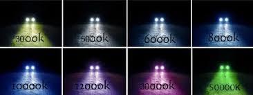 hids lights near me amazon com apex 9006 hb4 12k 12000k purple xenon hid