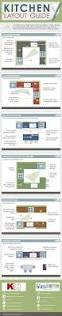Best Galley Kitchen Layout Best 25 Modern Kitchen Layouts Ideas On Pinterest Modern