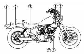 1995 yamaha xv 250 virago moto zombdrive com