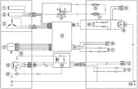 syncing small inverter generators