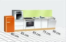hauteur standard meuble cuisine hauteur plan de travail cuisine standard gallery of hauteur plan