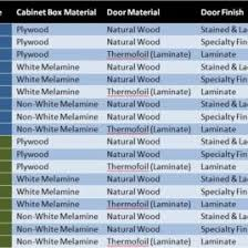 Cost Of Kitchen Cabinets Cabinets Ideas Cost Of Kitchen Cabinet Refacing Home Depot Cost