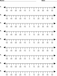 number line 50 to 50 by fives clipart etc