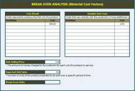 break even analysis template free word templates