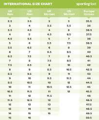 shoe size chart india vs uk what s my shoe size sporting feet