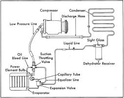 air conditioning system basics old cars weekly