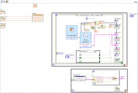 moving a graph cursor legend programmatically discussion forums