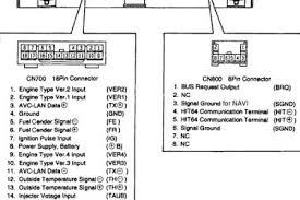 1997 toyota avalon radio wiring diagram wiring diagram simonand